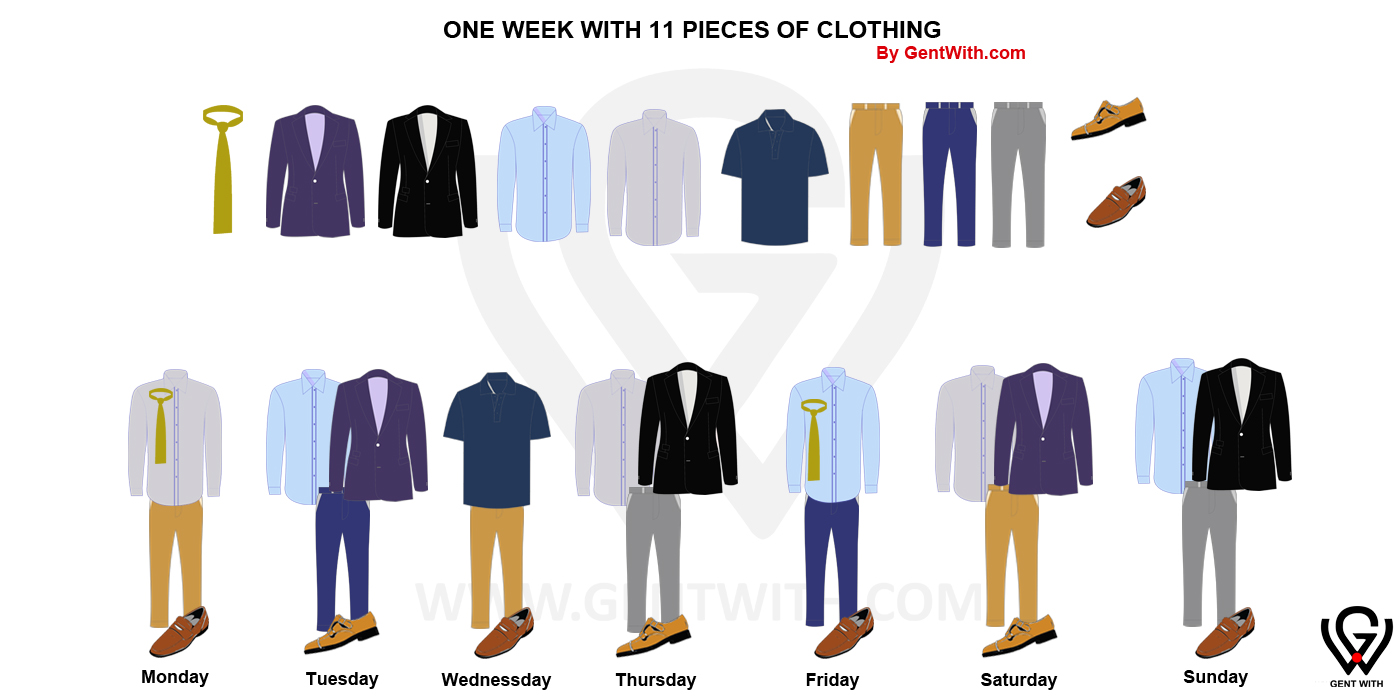 One Week Outfit Ideas with just 11 Pieces of Clothing