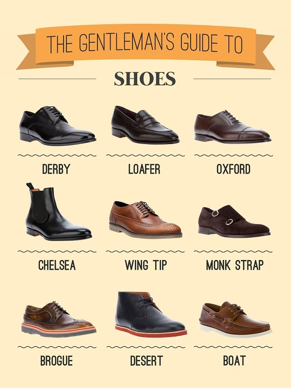 Mens Shoes Guide - The Anatomy